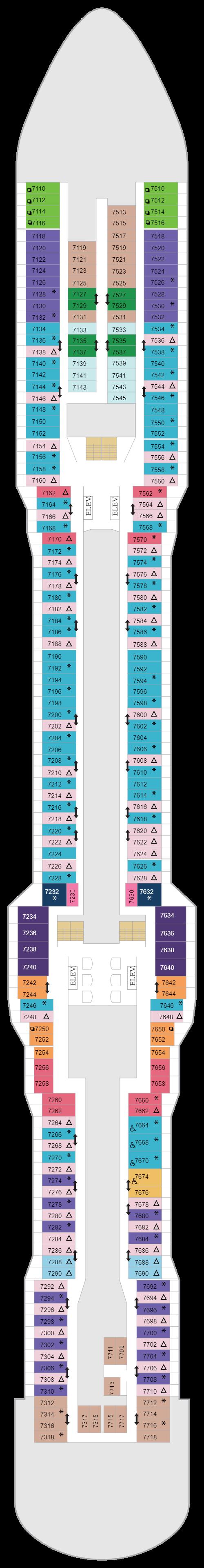 Deck 7 (January 24th, 2021 - Jan12th, 2022)