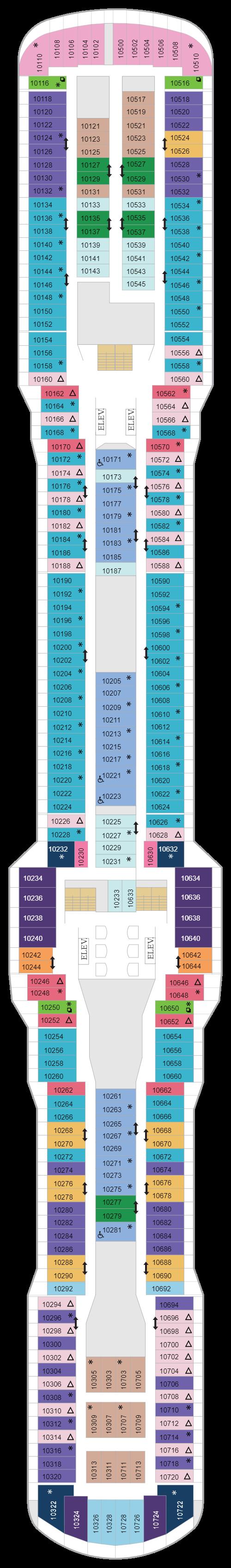 Deck 10 (January 24th, 2021 - Jan12th, 2022)