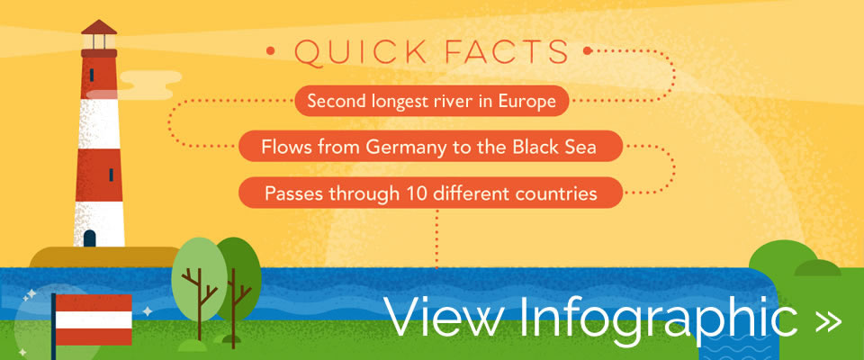 Danube Infographic